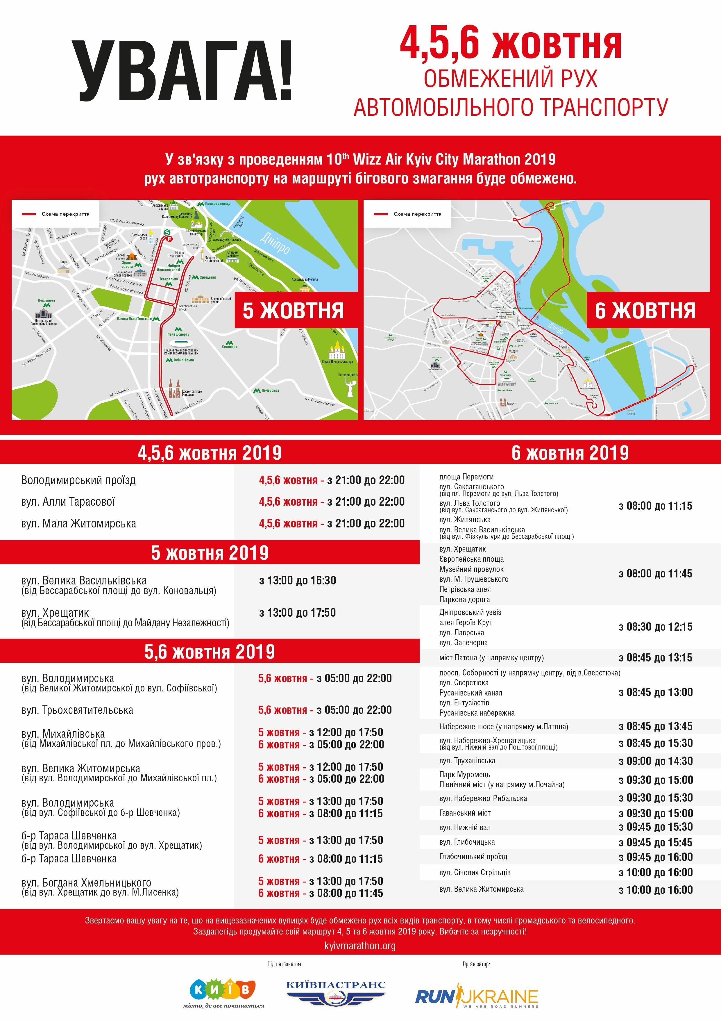 Киевский международный марафон: какие улицы перекроют в столице