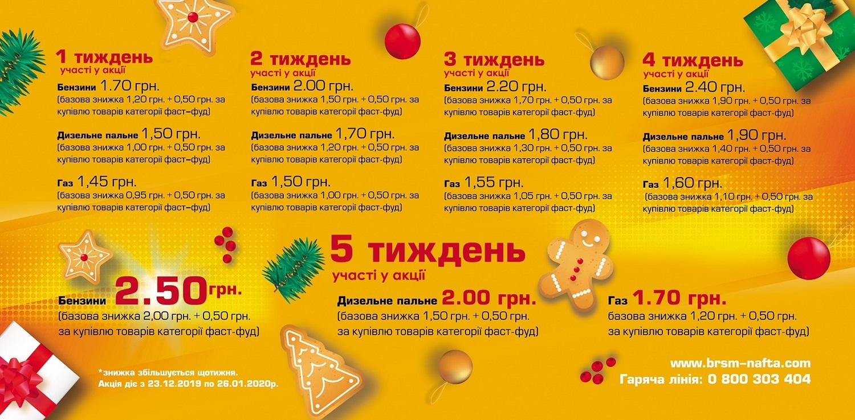 Червона ікра та мандарини на Новий Рік, а ЗНИЖКИ на АЗК БРСМ-Нафта ТУТ І ЗАРАЗ!