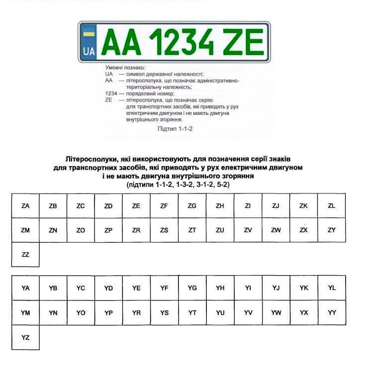 Электромобили в Украине получат специальные номера