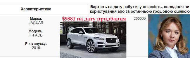 Украинские депутаты активно покупают элитные авто за смешные деньги