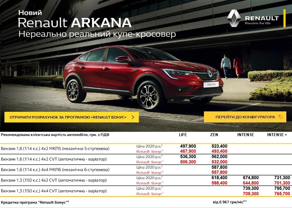 Цены Renault Arkana